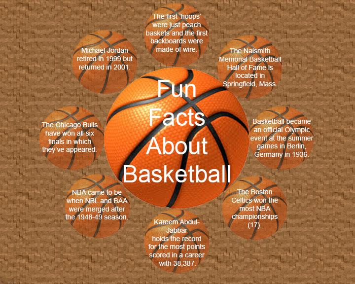 Infographic Ideas infographic basketball : RO: In the Know : Infographic: All about basketball