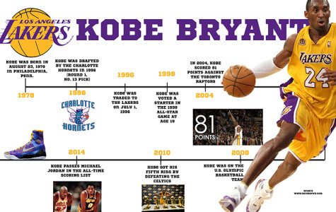 The best of the 'Black Mamba'