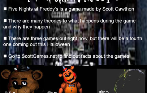 Four facts about 'Five Nights at Freddy's'