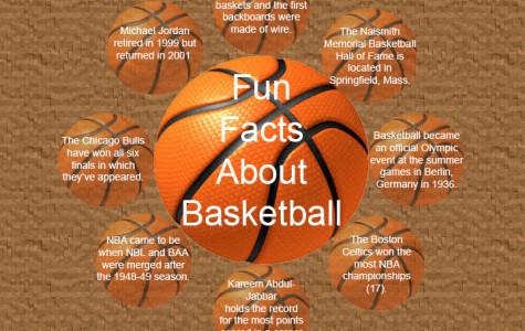 Infographic: All about basketball