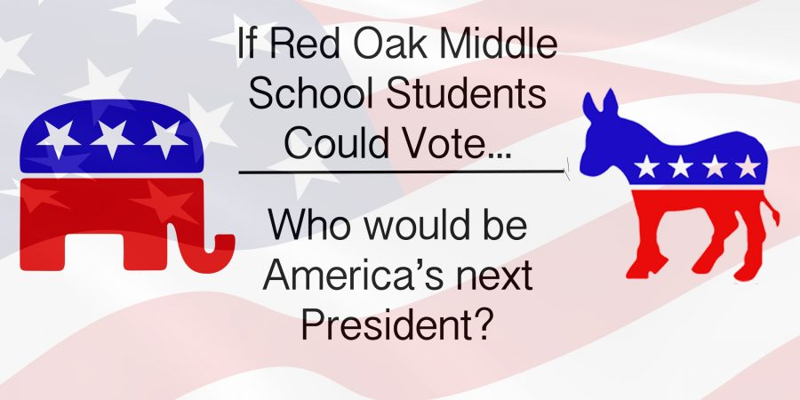 If ROMS Students Could Vote...